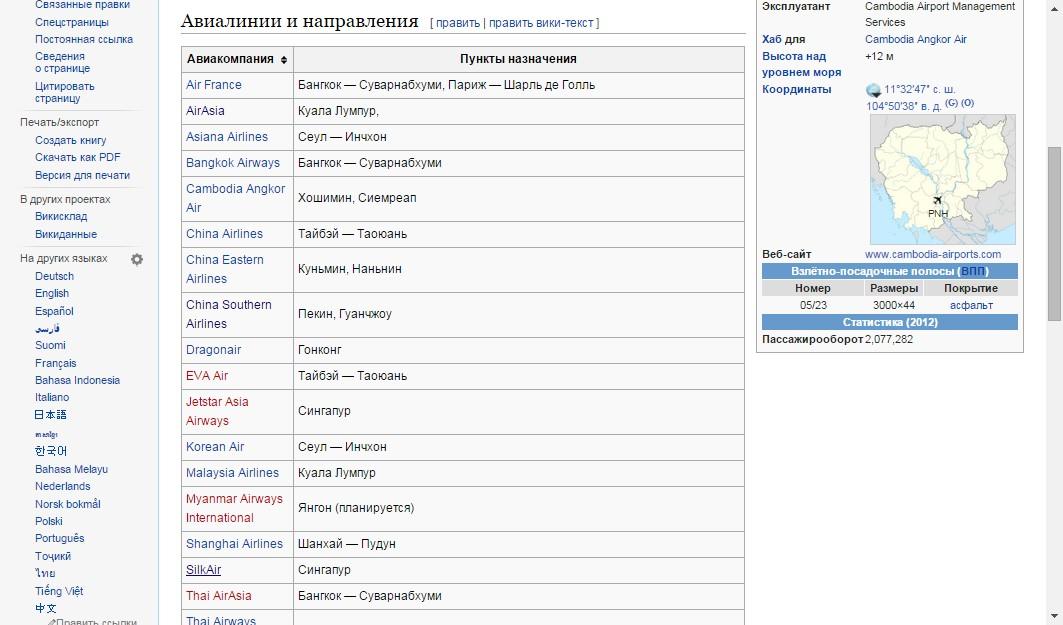 Список авиакомпаний летающих из Пномпеня дешевые авиабилеты